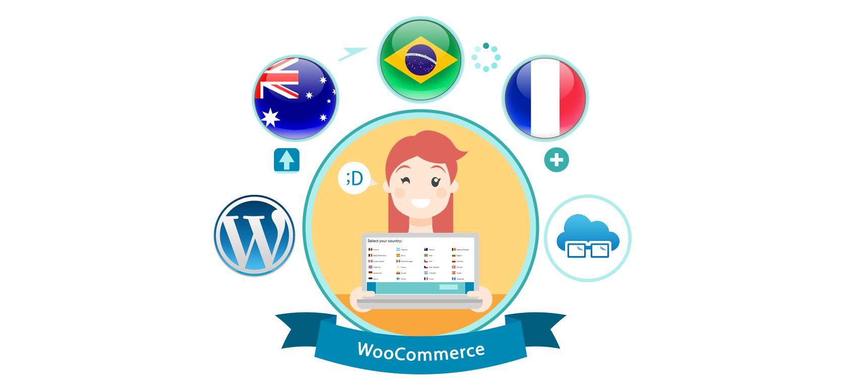 Woocommerce Localization